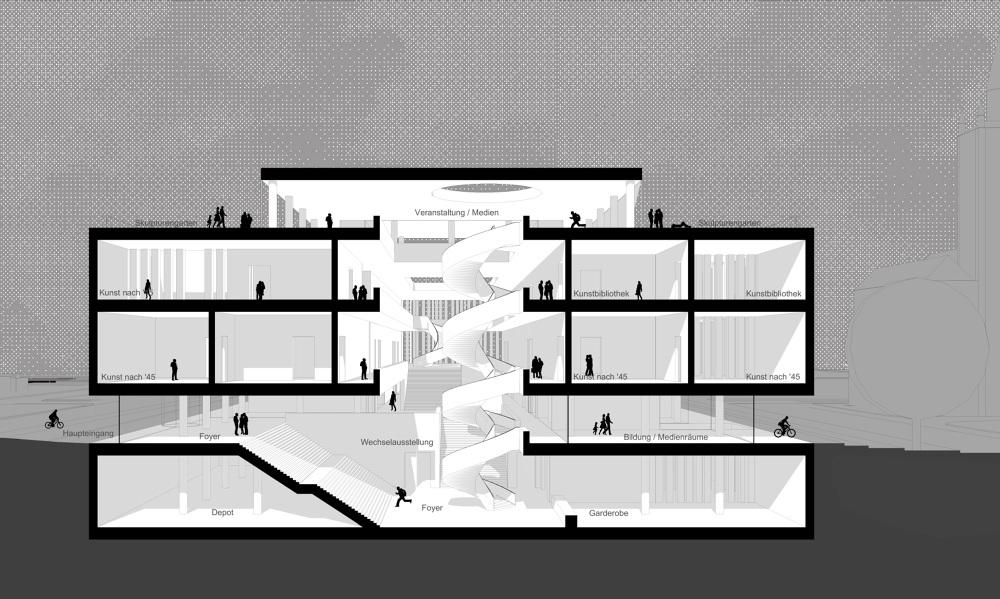 arena der kunst museum des 20 jahrhunderts roland. Black Bedroom Furniture Sets. Home Design Ideas